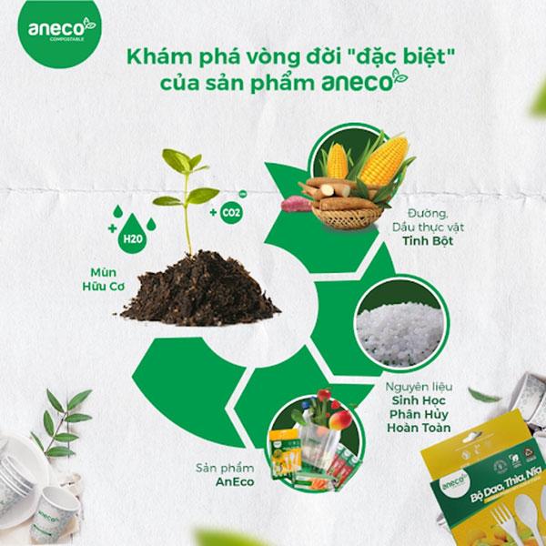 Sản phẩm sinh học phân hủy hoàn toàn của AnEco có thời gian phân huỷ sinh học rất ngắn, chỉ từ 6 tháng - 1 năm
